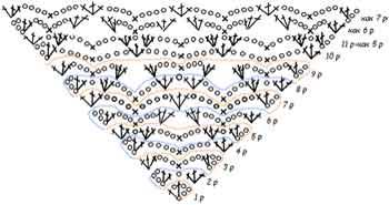Схема вязания шали 5