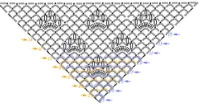Схема вязания шали 6